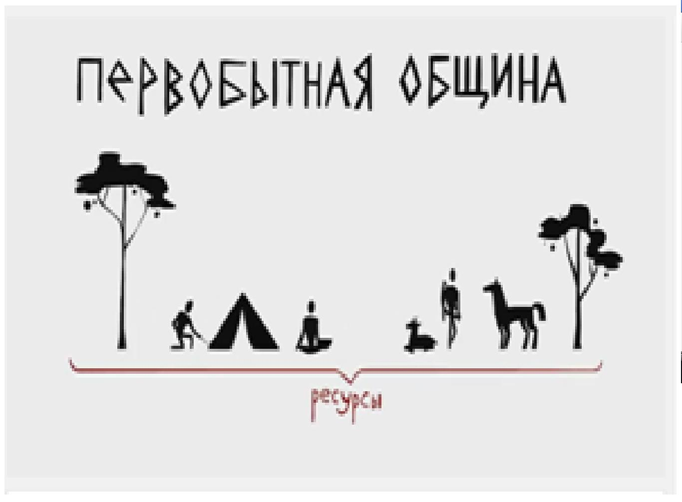 первобытная русский