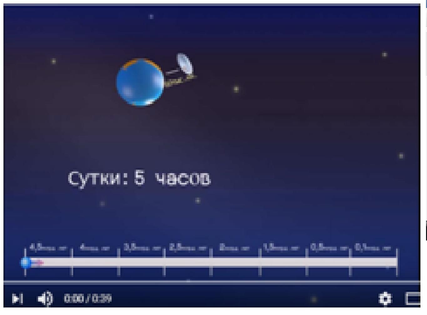 Земля-Луна